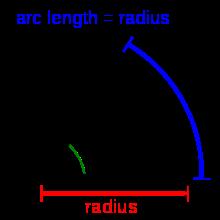 220px-Radian_cropped_color_svg