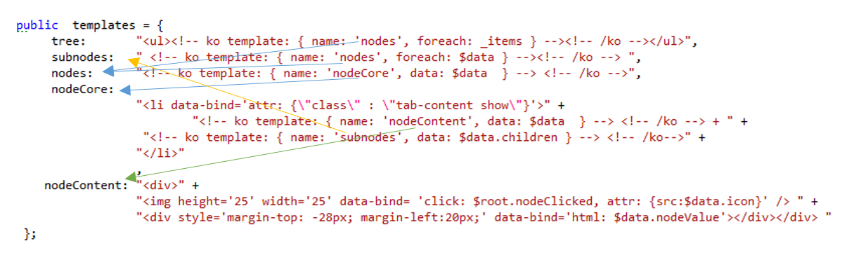 Tree View control with JavaScript and Knockout for large trees ...